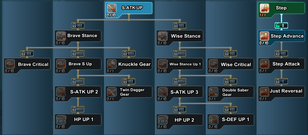 Fighter Gunner Techer Skill Trees Psublog