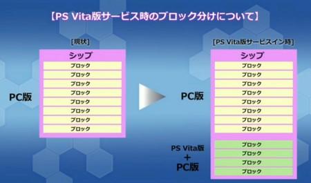 PC PSVita Block 450x265