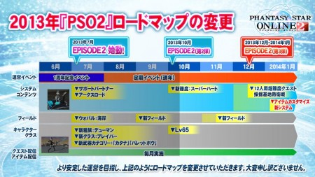PSO2 Calendar Change 450x253